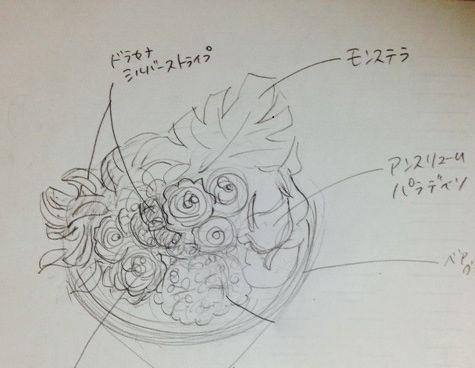 技術研修(1)