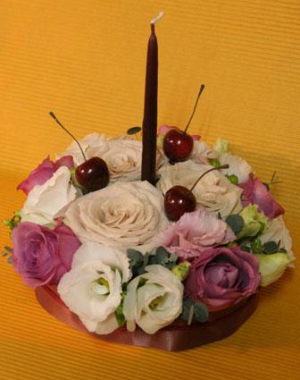 cake-tos
